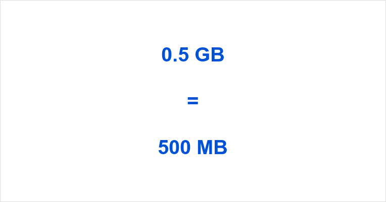 0 5 Gb To Mb
