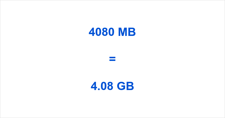 4080 MB to GB